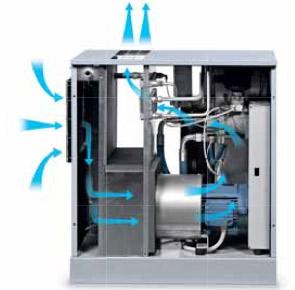 obieg powietrza wewnątrz sprężarki śrubowej